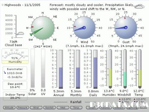 دانلود Weather Display 10.37R Build 73 Multilingual نرم افزار مشاهده وضعیت جوی تمامی نقاط دنیا